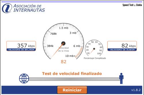 test de velocidad SIMYO
