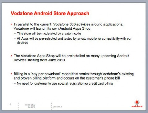 vodafone android app (1)