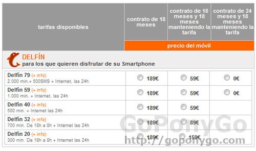 portabilidad-contrato-contrato-nokia-x7-orange