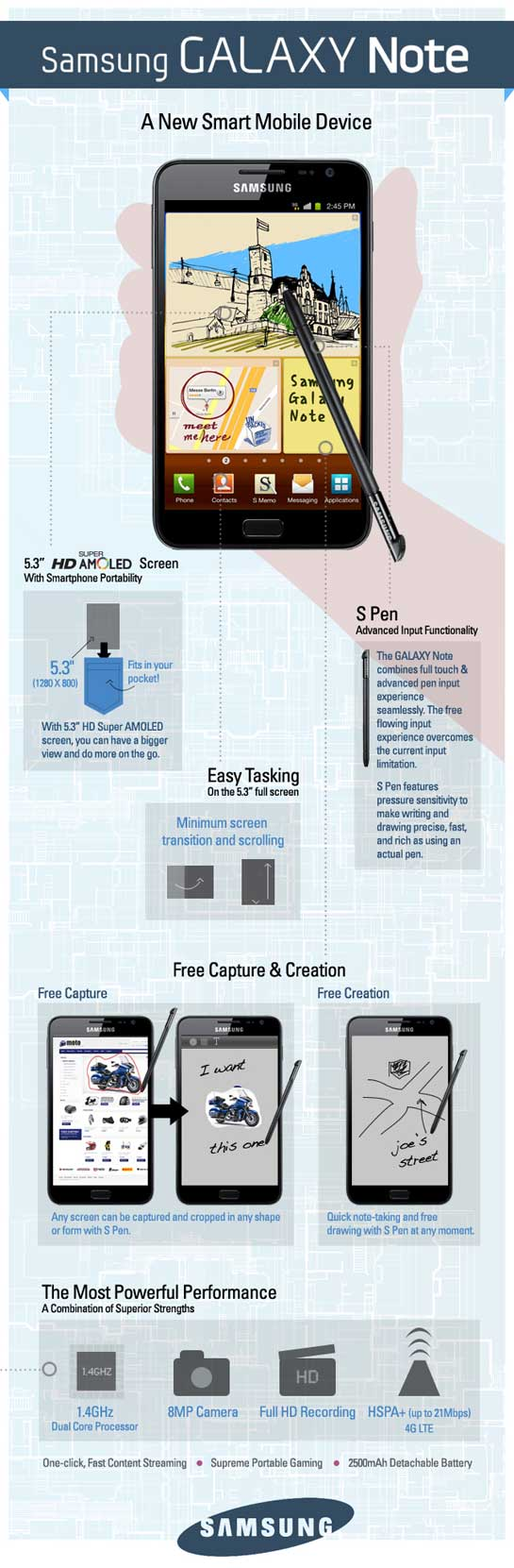 galaxy note infografia