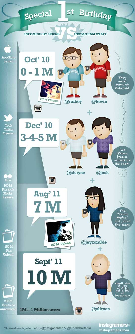 Infography_Instagram
