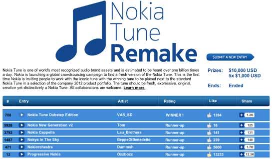 Nokia_tune_winner