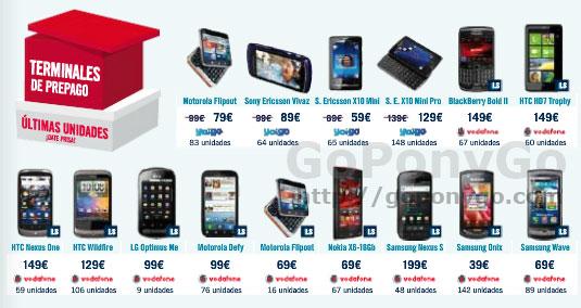 38d8080beff Ofertas de smartphones de tarjeta prepago en The Phone House ...